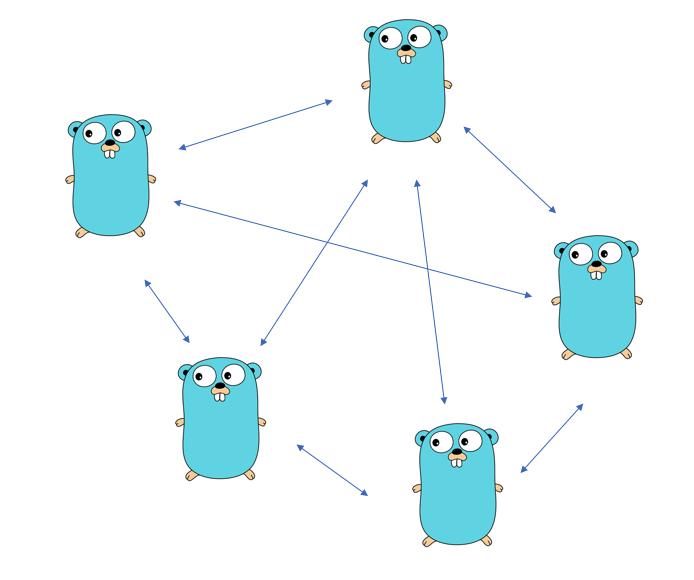 Programando blockchain básica desde cero en GO