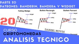 Patrones en la grafica: Banderines, Banderas, Wedgets Curso de Criptomonedas Análisis técnico Pt. 20