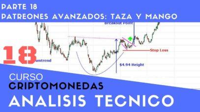 Patrones Avanzados: TAZA Y MANGO Curso aprende a invertir en Criptomonedas Análisis técnico Parte 18