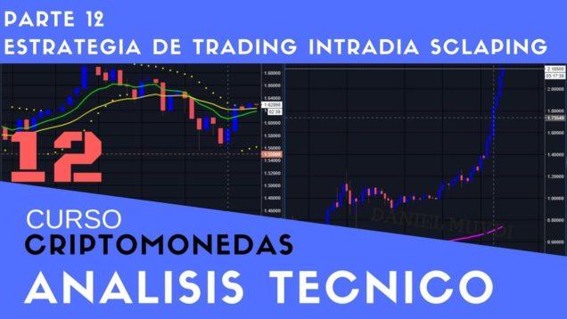 Estrategia de Trading -Scalping- Curso aprende a invertir en Criptomonedas Análisis técnico Parte 12