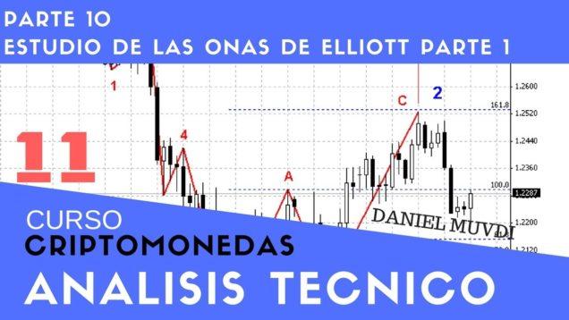 Ondas De Elliott Curso aprende a invertir en Criptomonedas Análisis técnico Parte 11