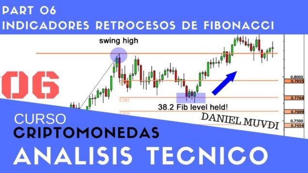 Curso aprende a invertir en Criptomonedas Análisis técnico P6 Indicadores Retrocesos de Fibonacci