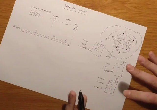 Cómo funciona y qué sucede en un hard fork (bifurcación) en bitcoin español