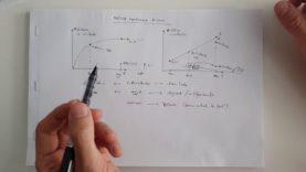 Política Monetaria Bitcoin: Explicación sencilla en español