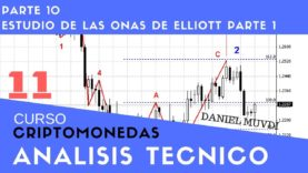 Curso aprende a invertir en Criptomonedas. Análisis técnico Parte 11: Ondas De Elliott