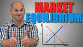 Micro: Unit 1.3 – Market Equilibrium