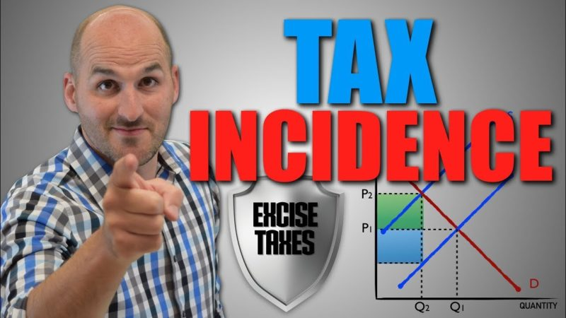 Micro: Unit 1.5 — Excise Taxes and Tax Incidence