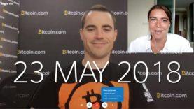 Roger Ver interview – Bitcoin Cash general questions