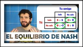 ¿Qué es el equilibrio de Nash? (Teoría de juegos)