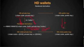4. HD wallets (BIP-32) – Build your own Bitcoin hardware wallet