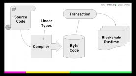 Cadence – Resource Oriented Programming Paradigm