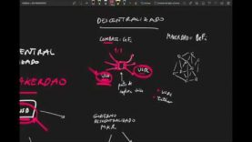 Cómo funciona DAI y MakerDAO:  Función, Respaldo, Tipo interés, Gobierno. Pt1: