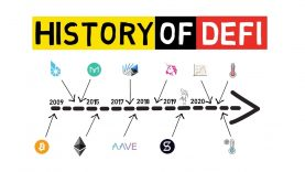 DEFI – From Inception To 2021 And Beyond (History Of Decentralized Finance Explained)