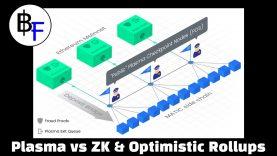 Ethereum Layer 2 Scaling   Plasma vs ZK Rollups vs Optimistic Rollups