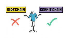 Polygon PoS Chain – A Commit Chain? DeFi Explained